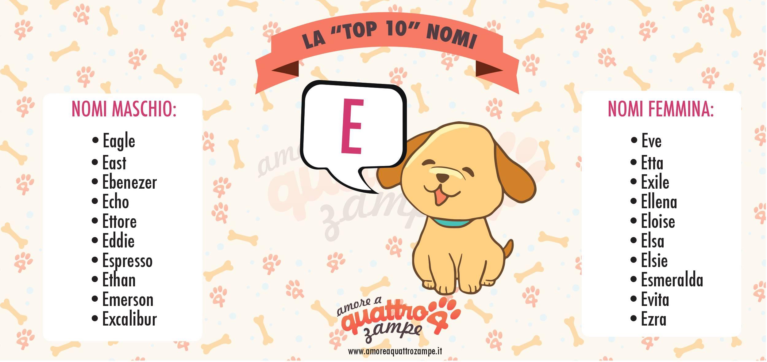Infografica Top 10 nomi con la E (Redazione)