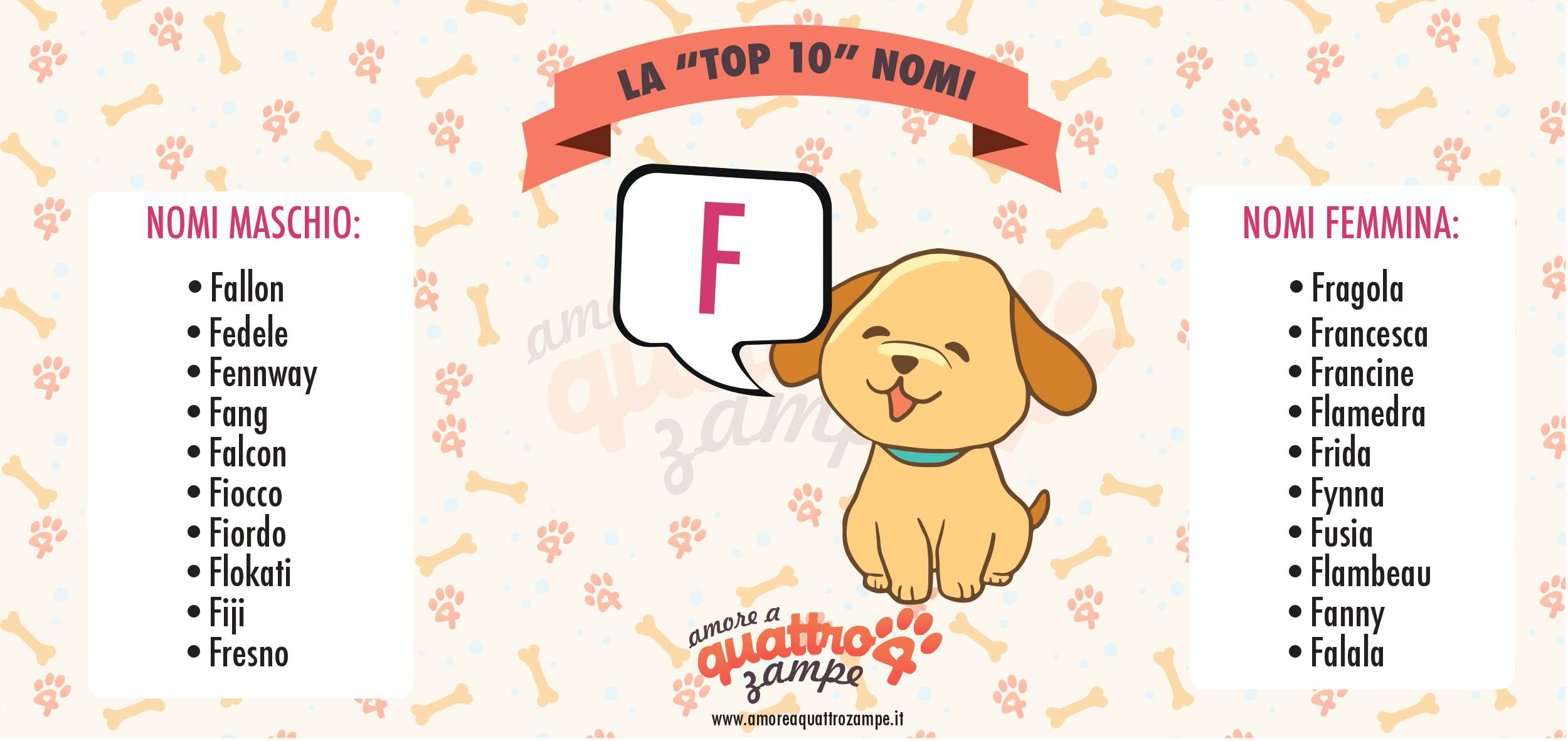 Infografica Top 10 nomi con la F (Redazione)