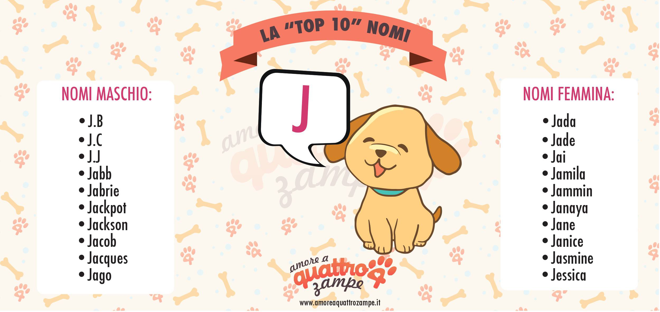 Infografica Top 10 nomi con la J
