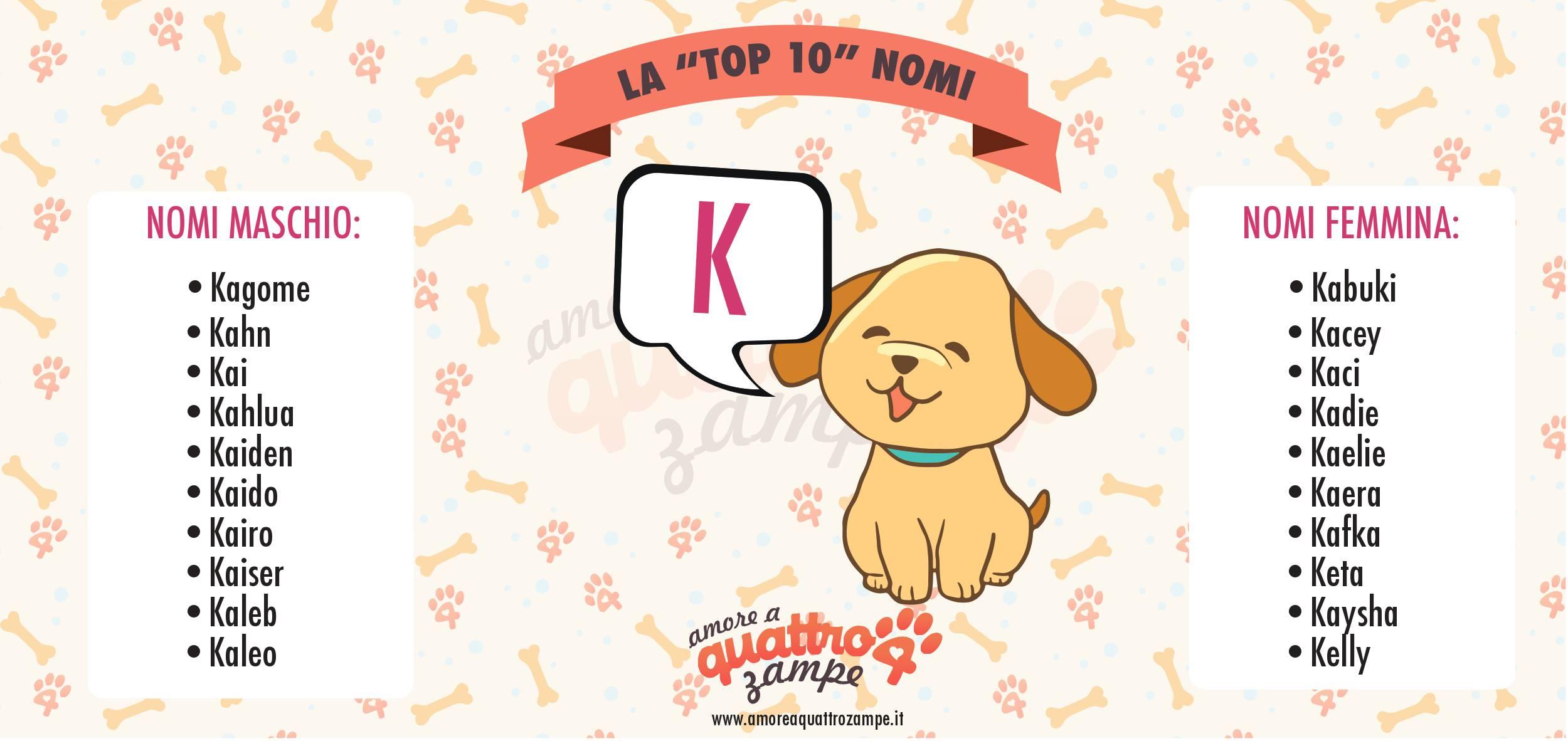 Infografica Top 10 nomi con la K