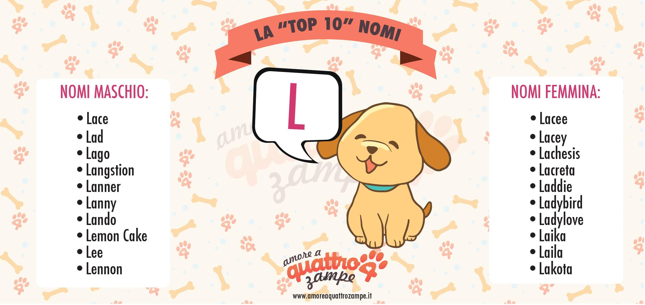Infografica Top 10 nomi con la L