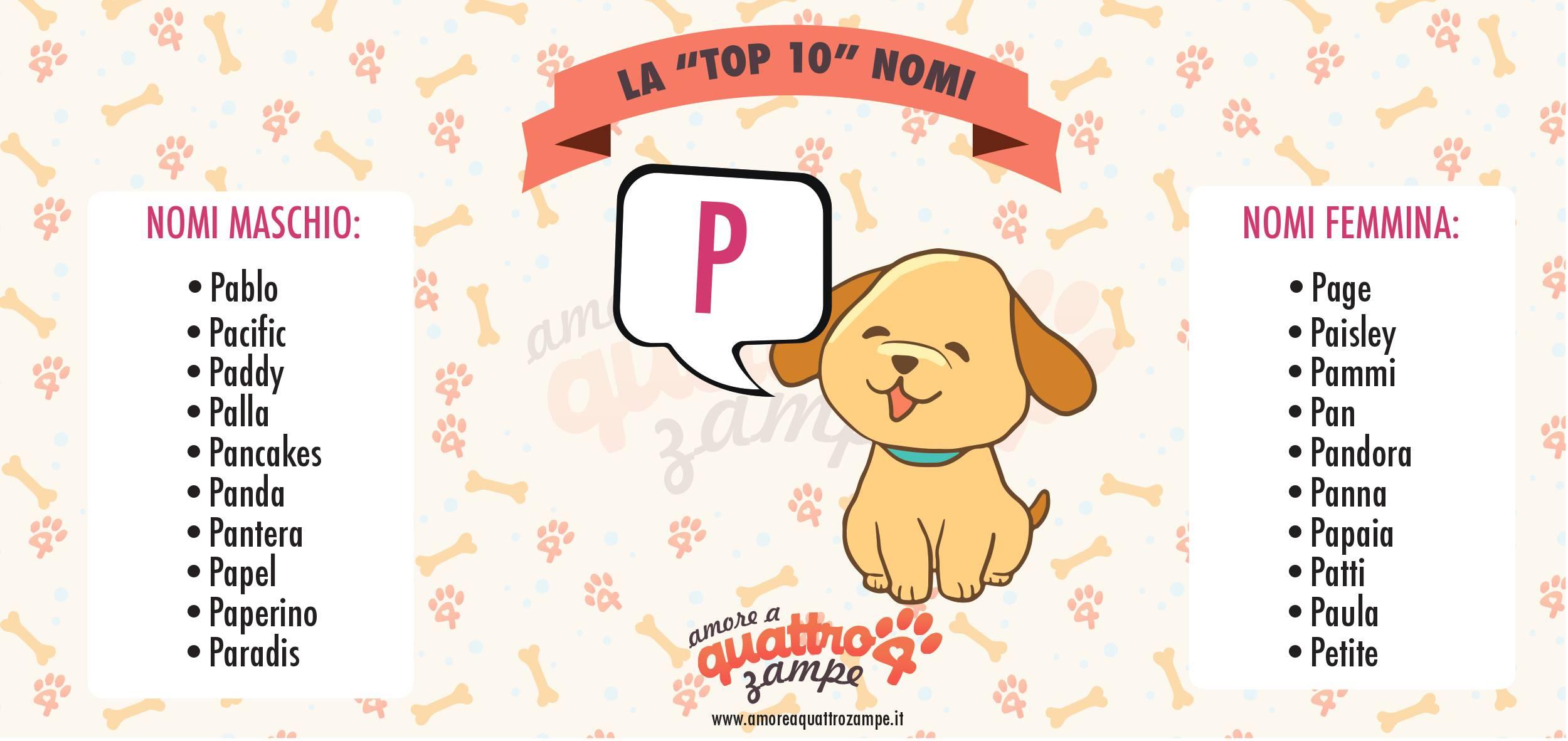 Infografica Top 10 nomi con la P