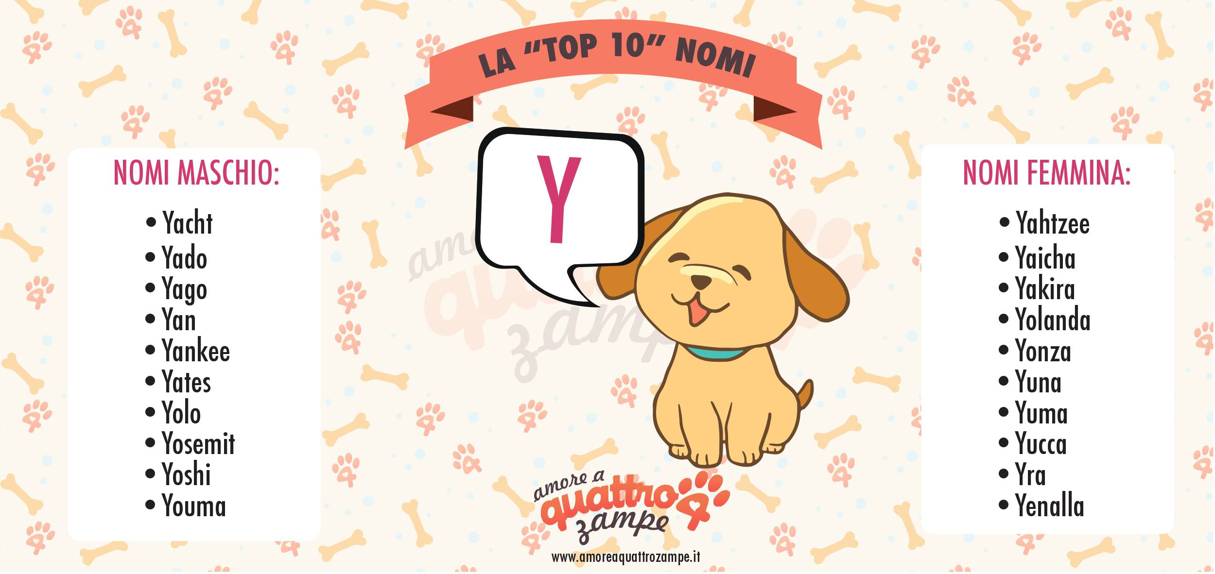 Infografica Top 10 nomi con la Y