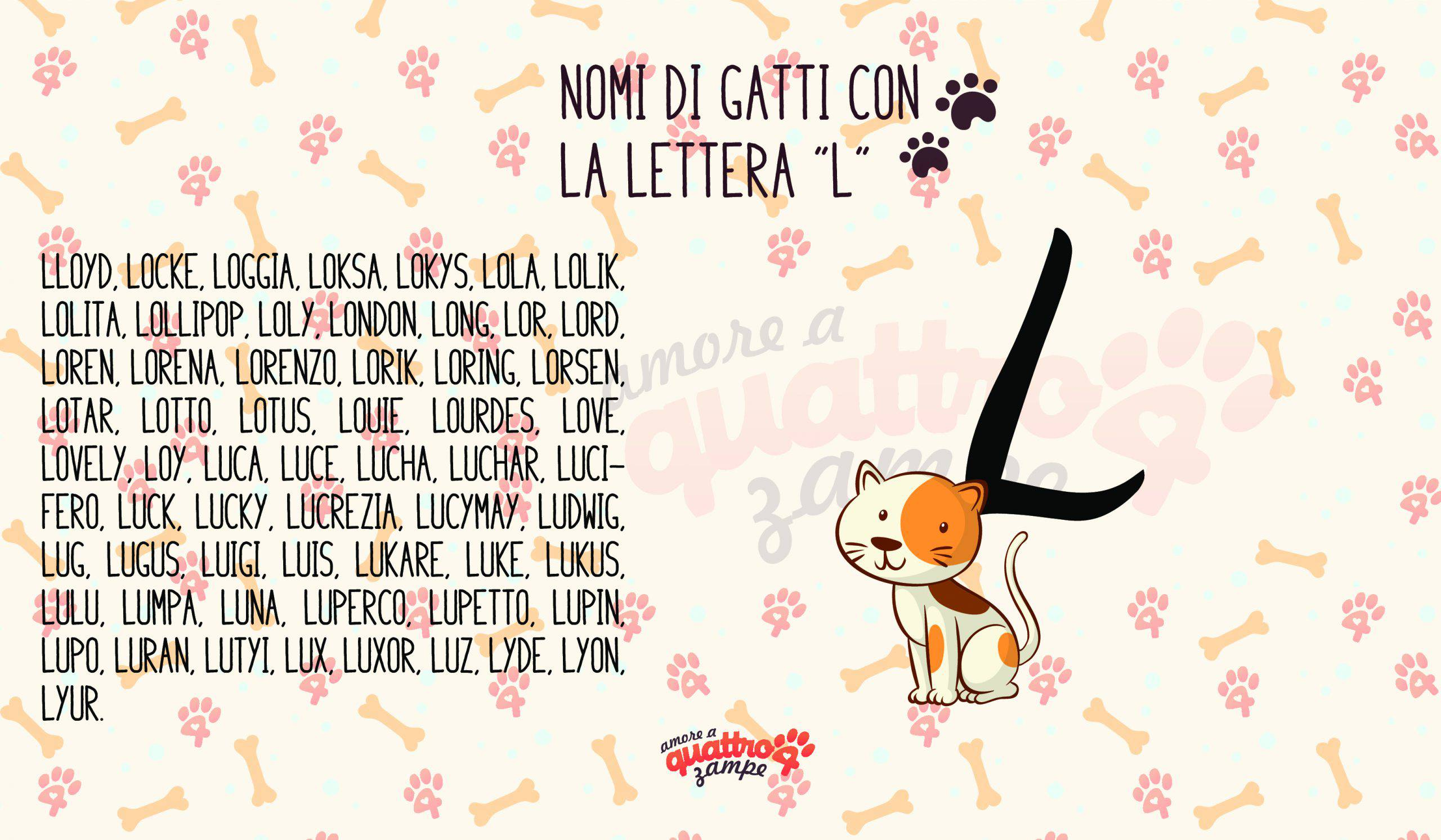 Infografica nomi gatti con la L